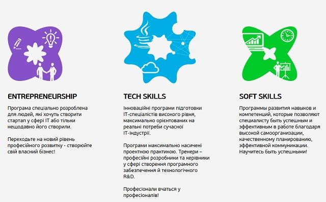 У Києві на базі Могилянки відкрився IT університет BIONIC University