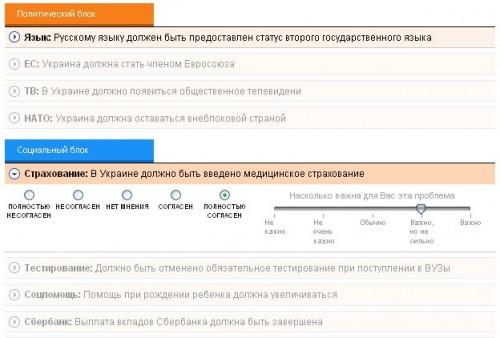 Delo.ua допоможе вам з вибором кандидата в Президенти