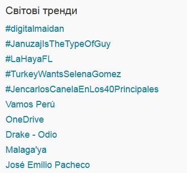 #digitalmaidan вийшов на 1 ше місце в світових трендах Твітера