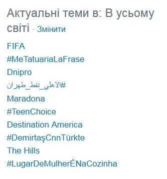 #Dnipro потрапив в світові тренди у Twitter