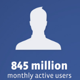 Мільйони користувачів, яких Facebook враховує в своїй статистиці, не заходять на сайт соцмережі