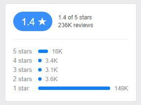 Українці завалили рейтинг FIFA у Facebook і тисячами залишають коментарі «Слава Україні»