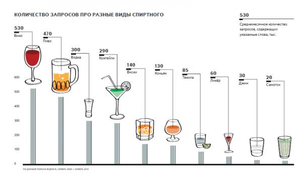 Дайджест: доходи Facebook, 8 млн. Kindle, вино від Яндекса, правильна українська