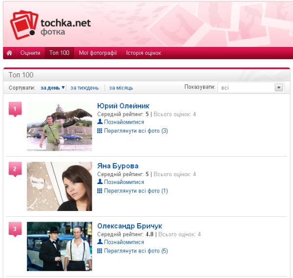 Tochka.net запустила власний фотосервіс