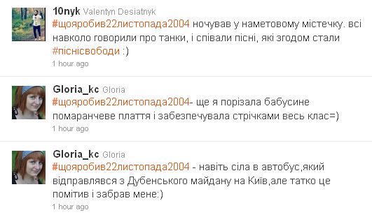 Українці розповіли у твітері, як вони провели 22 листопада 2004 року