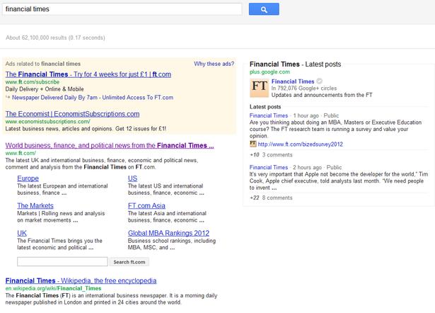 Google почав показувати сторінки брендів з Google+ у пошуку