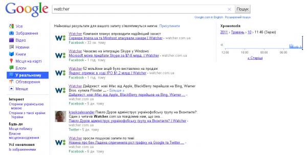 Google почав шукати по Facebook