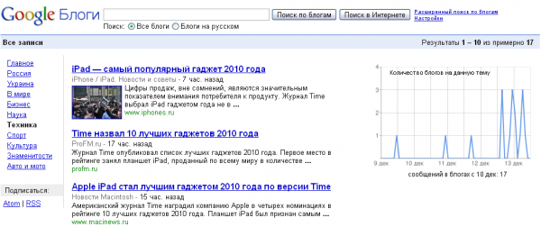 Google запустив топ російськомовної блогосфери