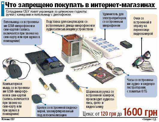 За використання Google Glass в Україні можна потрапити до в'язниці