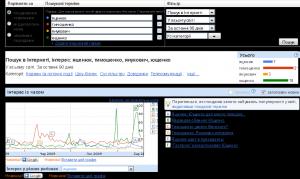 Google Insights for Search: нові можливості українською мовою