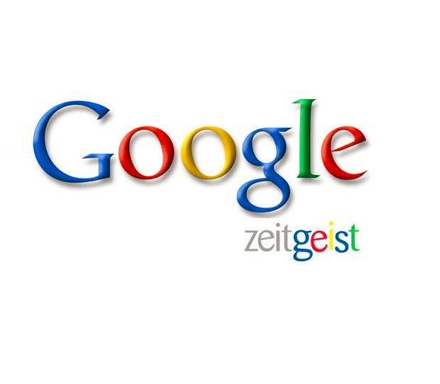 Zeitgeist 2011: про що запитувались цього року українці в Google