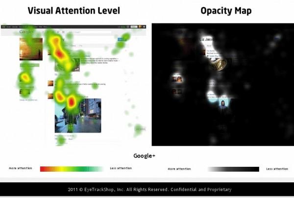 Куди люди дивляться на сайтах Facebook, Google+ та Twitter?