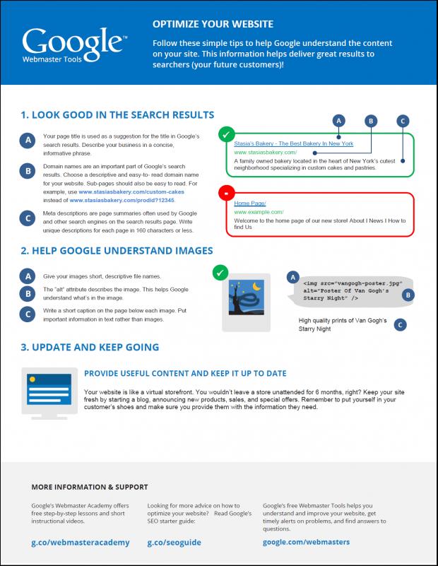 Google оприлюднив SEO шпаргалку для новачків