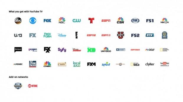 Google запустить прямі трансляції телеканалів через YouTube TV