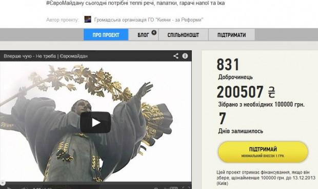 200 тис грн за 3 доби зібрали українці через інтернет для Євромайдану