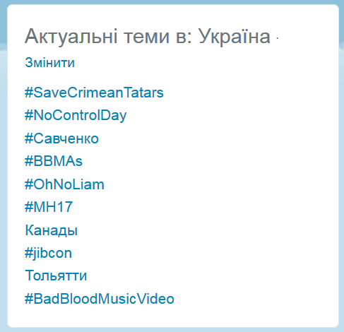 Українці запустили твітер шторм в підтримку кримських татар #SaveCrimeanTatars  #QirimSurgunu