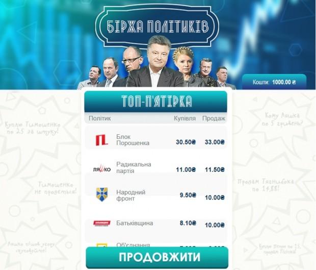 Політична онлайн біржа: як недорого купити і продати партії