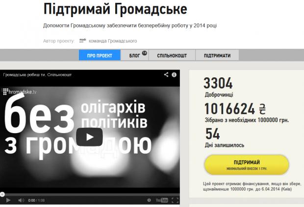 Українці зібрали 1 мільйон гривень на підтримку Громадське.ТБ