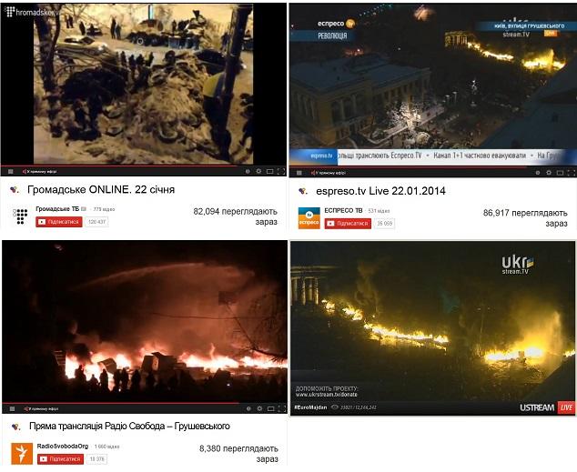 Понад 220 тис людей одночасно зараз дивляться основні онлайн трансляції з Майдану