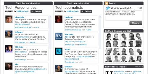 The Huffington Post збиратиме новини з Твітера