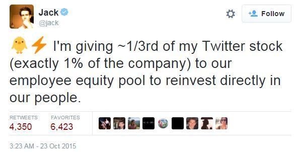 Засновник Твіттера подарував працівникам компанії $200 млн