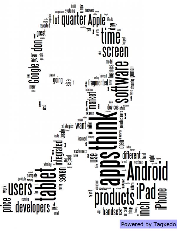 5 хвилинка ненависті до Google від Стіва Джобса