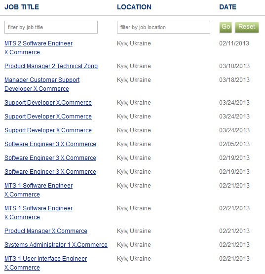 PayPal шукає українців для роботи в берлінському офісі (виправлено)
