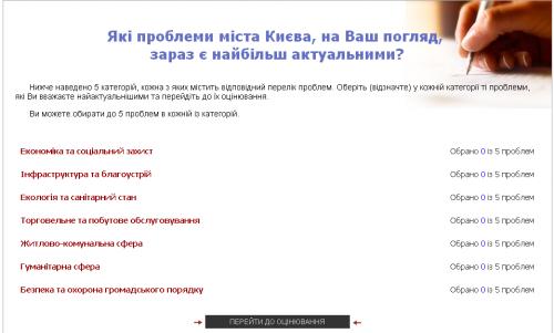 Кабмін спитає людей в інтернеті, як розвивати Київ
