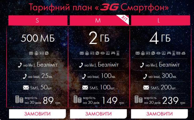 Life запустив 3G у Львові: тарифи + карта покриття