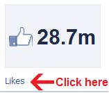 Facebook запустить real time статистику сторінок