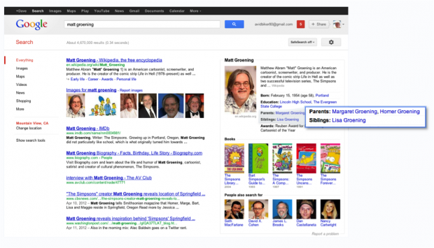 Google запускає Knowledge Graph, алгоритм семантичного пошуку