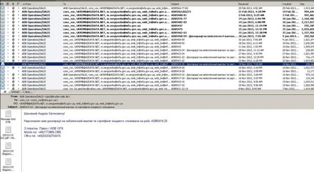 Anonymous стверджують, що зламали всю пошту українського МЗС і виклали переписку у вільний доступ