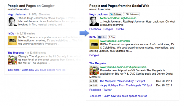 Інженери з Facebook і Twitter показали справжній соціальний пошук від Google