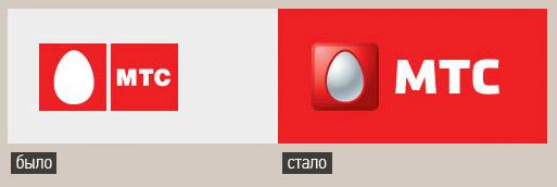 Дайджест: українізація YouTube, МТС міняє яйця, Office 2011 для Mac, як працює Y Combinator