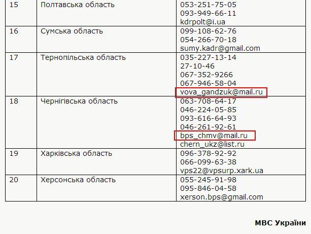 МВС використовує російську пошту для набору добровольців