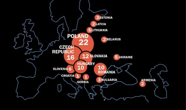 Пятеро українців увійшли до ТОП 100 інноваторів з Центральної та Східної Європи