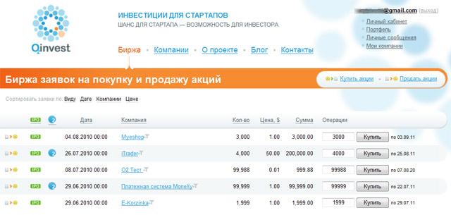 В Україні відкрилась біржа стартапів O2invest