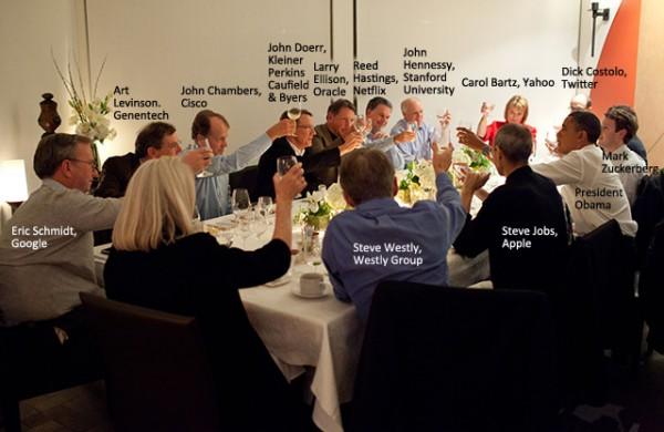 Дайджест: Обама зустрівся з лідерами ІТ, новий бізнес Олейникова, з Delicious у Google