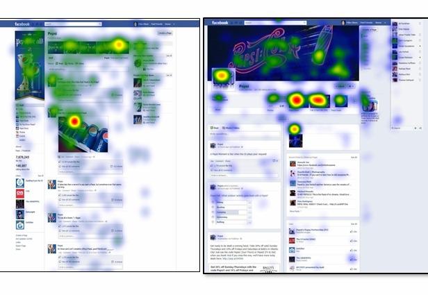 Як ми бачимо сторінки брендів у Facebook після переходу на Timeline