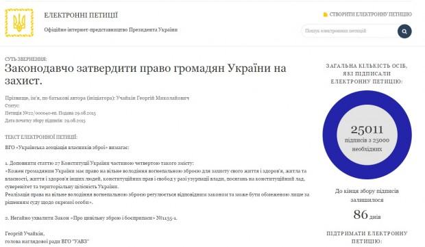 Зірвані терміни розгляду петиції про зброю, яка першою набрала 25 тис голосів на сайті президента
