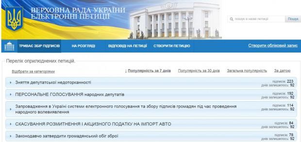 Верховна Рада теж запустила сайт з онлайн петиціями