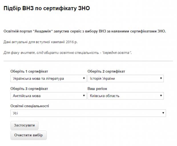 В Україні запрацював сервіс для підбору вишу за сертифікатами ЗНО