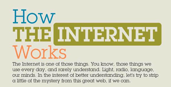 Як працює інтернет (інфографіка)
