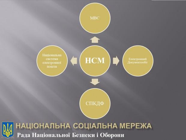 Дуров допоможе уряду України запустити українську соціальну мережу