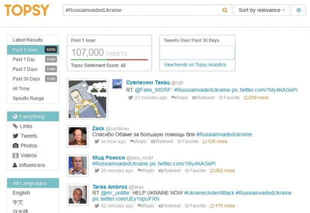 В Твітері за годину зявилось понад 100 тисяч повідомлень про пряме вторгнення Росії в Україну #RussiaInvadedUkraine #UkraineUnderAttack
