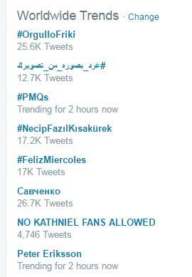 Савченко зараз тема №1 за кількістю згадок в світових трендах Твіттера