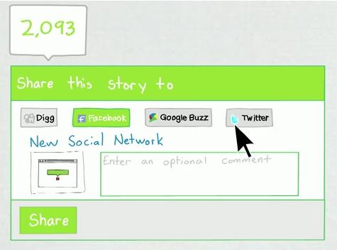 Mashable   соціальне медіа про соціальні медіа
