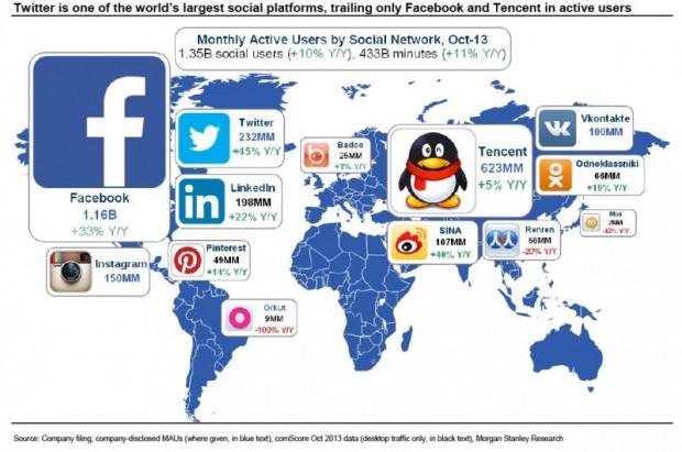 Читати більше про соціальні мережі