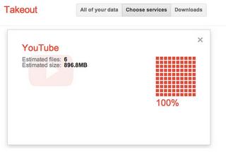 Як завантажити своє відео з YouTube