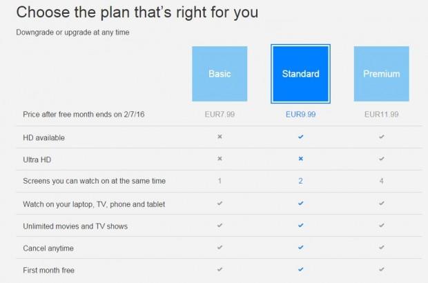 Найпопулярніший в світі стрімінговий сервіс Netflix прийшов в Україну